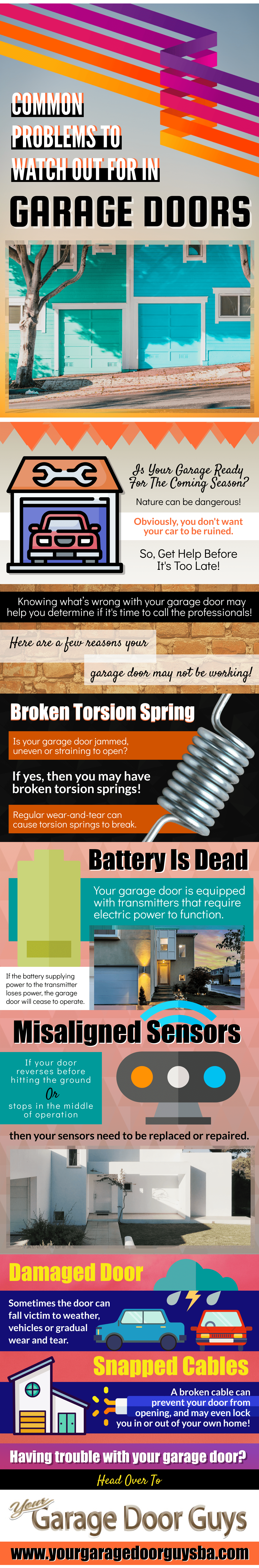 Common Problems To Watch Out For In Garage Doors