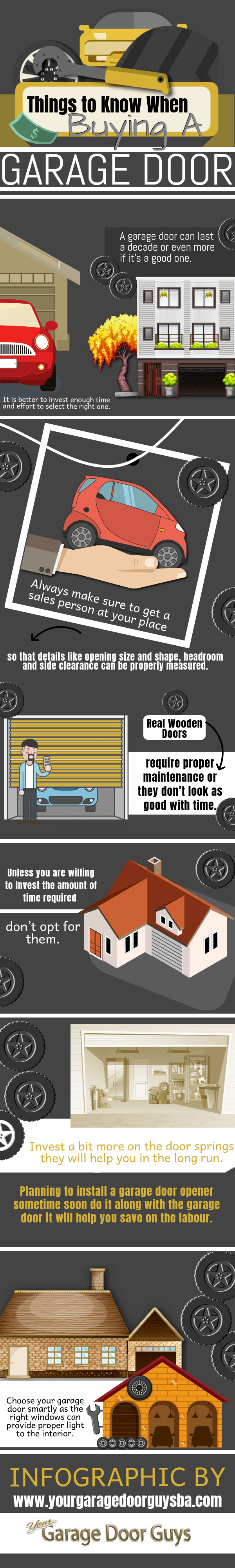 Things To Know When Buying A Garage Door